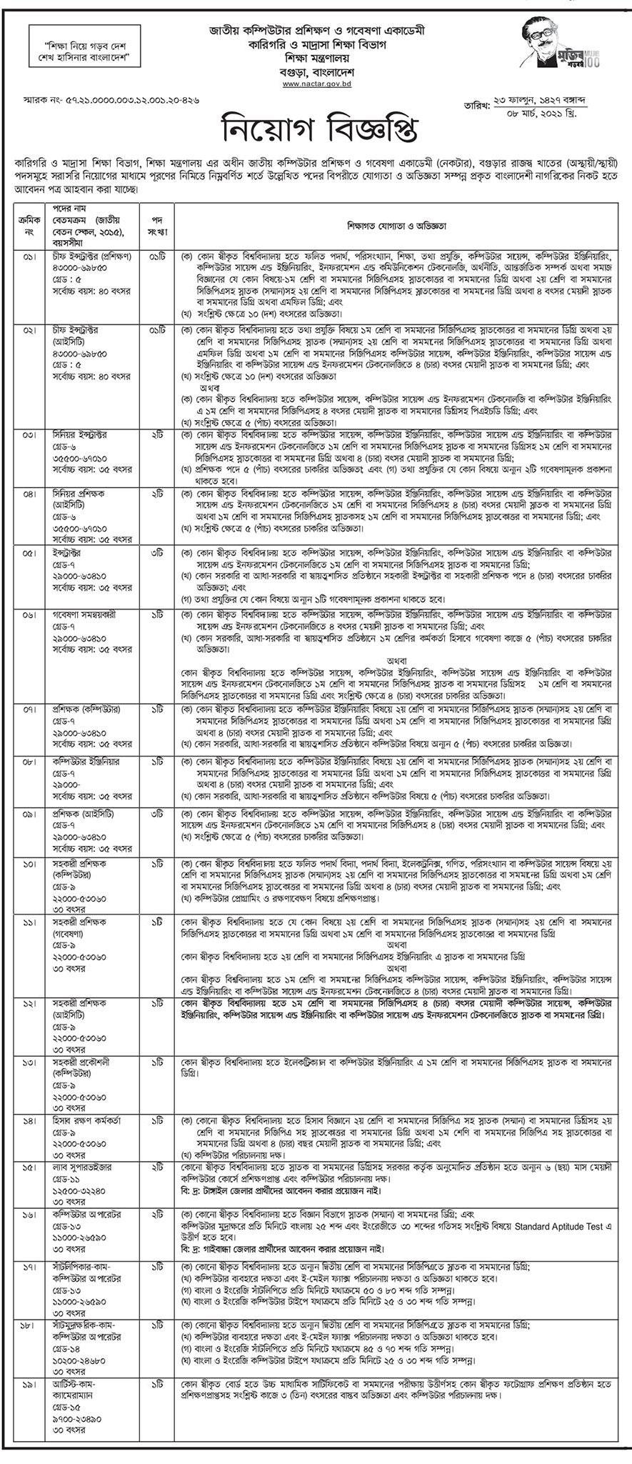 NACTAR Govt Job Circular 2021