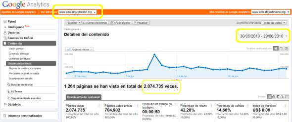 2.074.735 veces se han visto 1.264 páginas de ErnestoJustiniano.org en el último mes