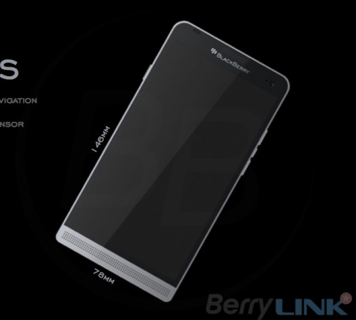 blackberry-gama-media1