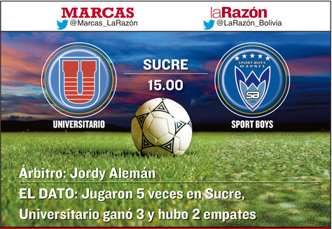 Universitario vs. Sport Boys