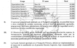 Decreto Supremo Nº 0696 – Nueva Escala Salarial de YPFB
