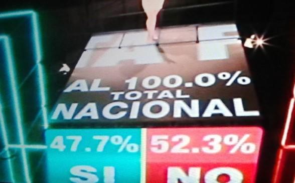 Resultados de Ipsos publicados por ATB. - Los Tiempos Digital | Usuario