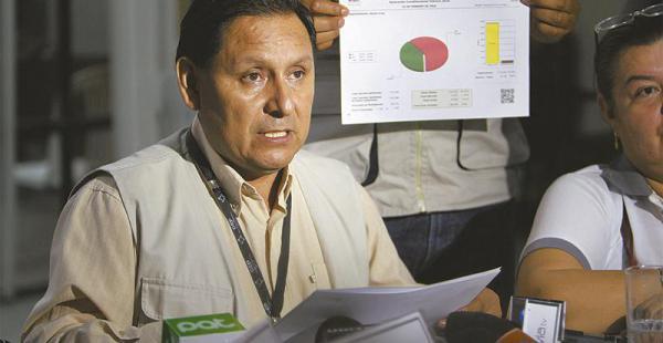 En la torta del resultado final del cómputo en Santa Cruz la opción NO abarcó un 60,44%. El SÍ un 39,56%