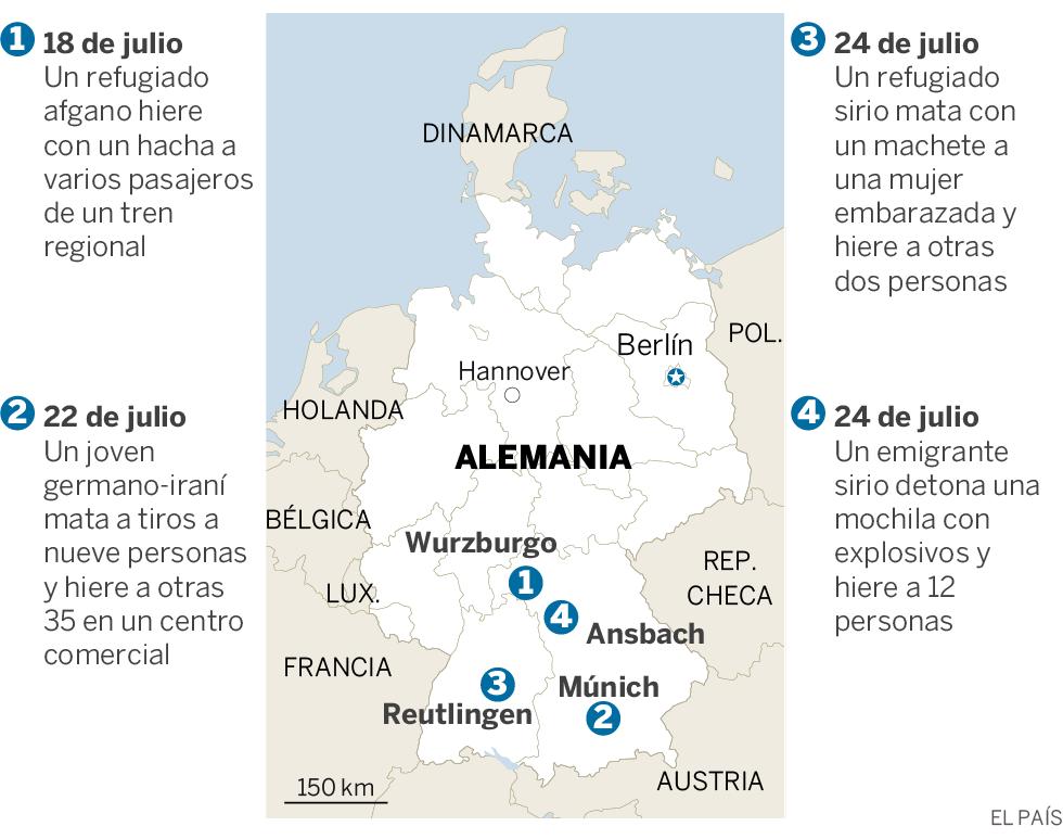 La ola de actos violentos complica aún más la política migratoria en Alemania