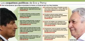 """De """"tipo lindo"""" a """"gran amauta"""", los piropos entre Evo y Percy"""