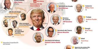 El gabinete de Trump, el primero sin hispanos en casi 30 años