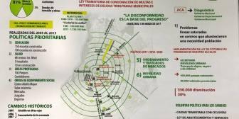 Sosa confirma traslado de los mercados Abasto, La Ramada y Los Pozos para el mes de julio y septiembre