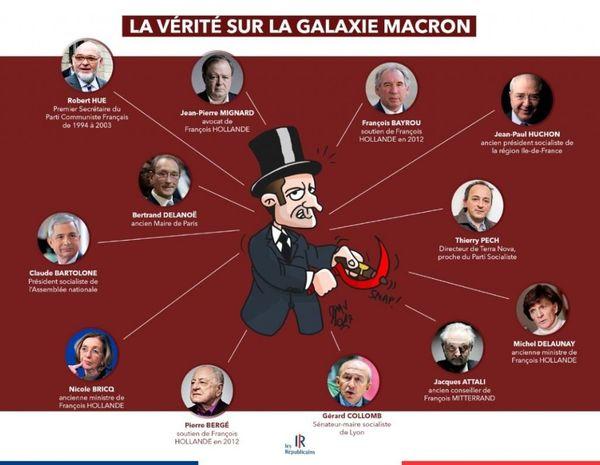 Acusan de malversación de fondos a candidato presidencial francés François Fillon