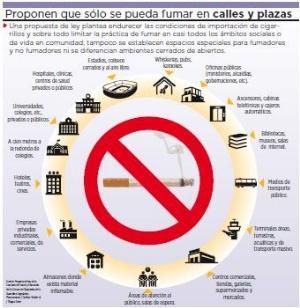Proyecto de ley: No se podrá fumar en pubs y otros 14 lugares