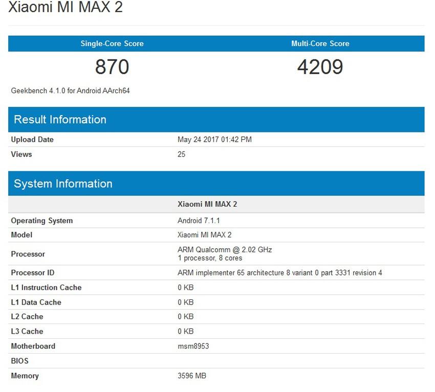 Características del Xiaomi Mi Max 2