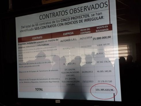 Ministra denuncia millonaria corrupción en Bolivia TV