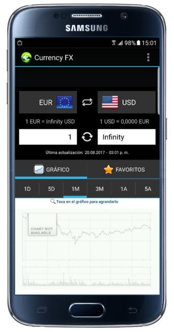 Interfaz de Currency FX