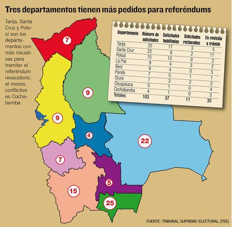 Pedidos para referéndums en Bolivia