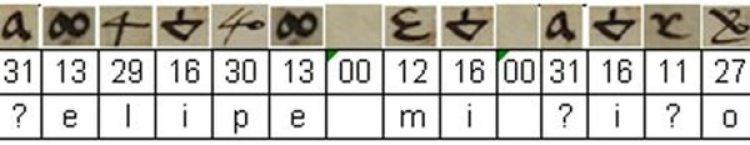 Una muestra de la tabla de equivalencias reconstruida por la CNI