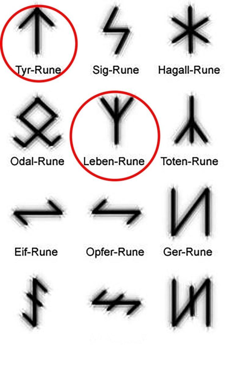 Parte del alfabeto vikingo