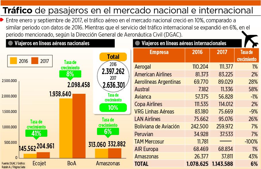American Airlines seguirá operando en Venezuela e incorporará avión con más asientos