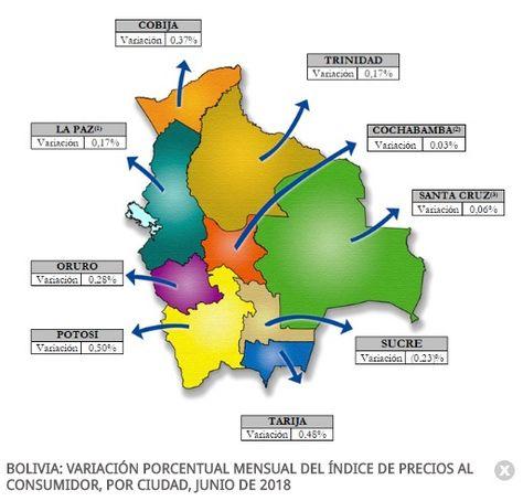 Variación porrcentual mensual del IPC por ciudad en junio de 2018.