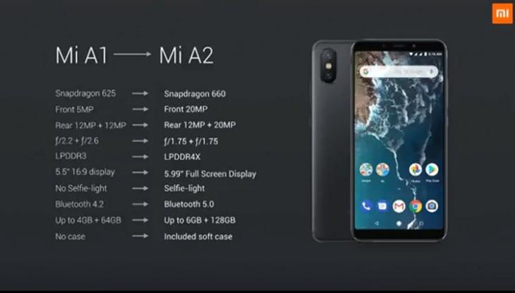Xiaomi pisa cada vez más fuerte: su nuevo móvil