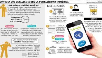 7f8c69c1b65 Usuarios de telefonía móvil deben cumplir 5 requisitos para iniciar trámite de  portabilidad