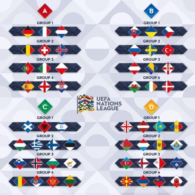 Los grupos y las categorías de la UEFA Nations League (@UEFAEURO)