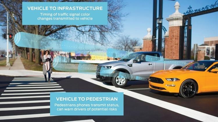 Los nuevos autos de Ford podrán comunicarse con los semáforos, con otros vehículos y con peatones