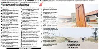 Alcaldía gestiona crédito por Bs 206 millones para obras y doble vía