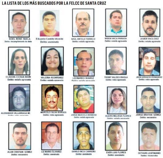 Entre los 20 más buscados en Santa Cruz hay asesinos, estafadores y asaltantes