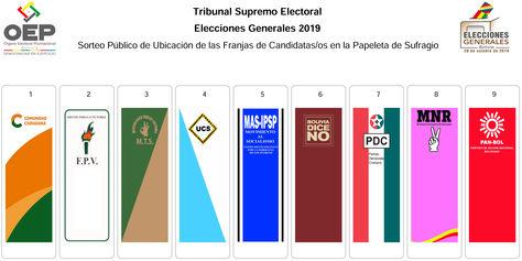 Esta es la ubicación de los nueve frentes en la papeleta electoral.