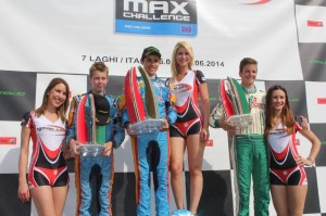RGMMC-Junior Podium