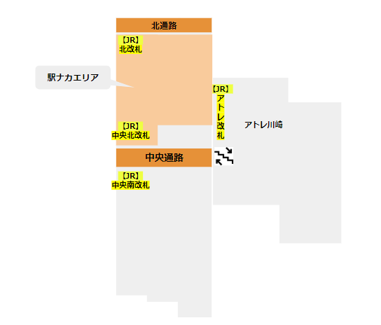 JR線川崎駅の改札階(駅ナカエリア)