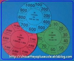 Des outils pour les maths (primaire)
