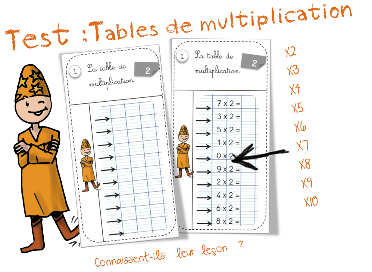 Tests Tables De Multiplication