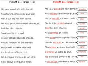 Atelier : infinitif du verbe