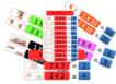 Tables de multiplications :affichages