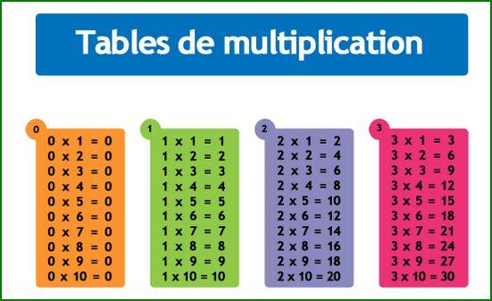 les tables de multiplication dans l armoire de la maitresse