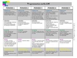 PROGRAMMATIONS 2014-15