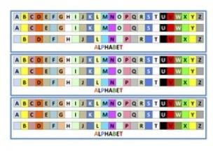 Alphabet aide mémoire
