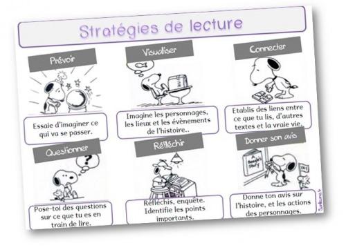 Résultats de recherche d'images pour «stratégies de lecture»