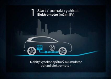 2019-Hyundai-KONA-Hybrid- (2)
