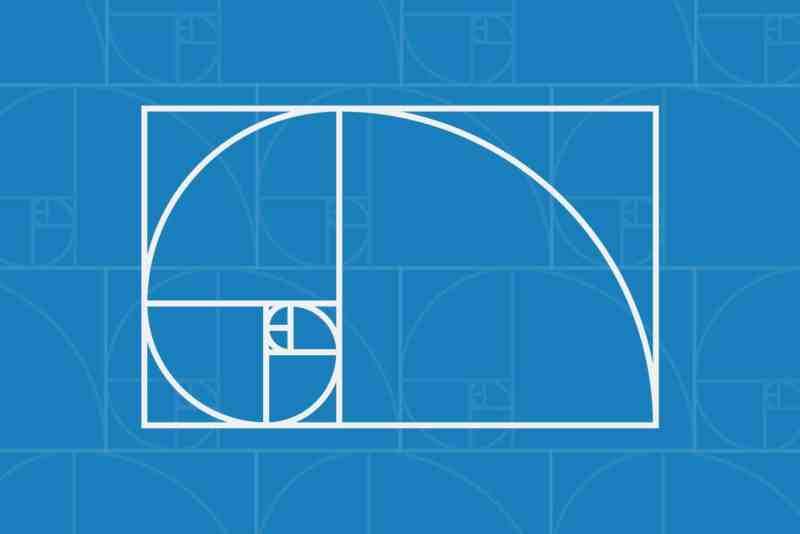 teknik analiz ve fibonacci