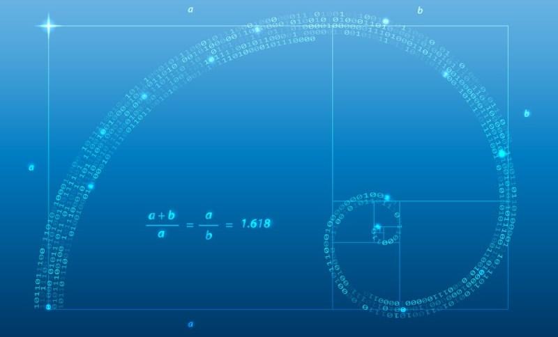 fibonacci düzeltme seviyeleri