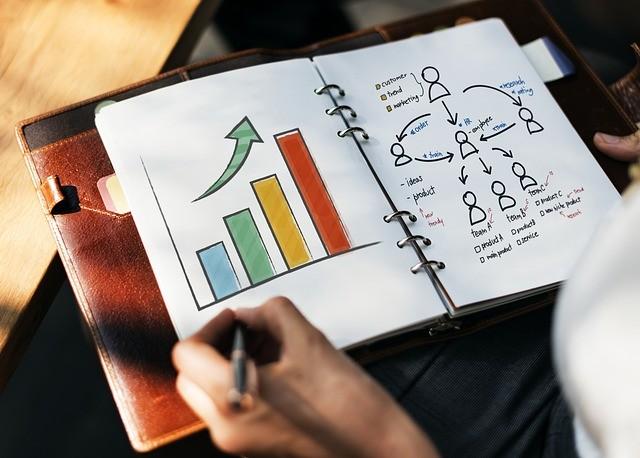 250 Daftar Istilah Dalam Marketing Konvensional Dan Digital