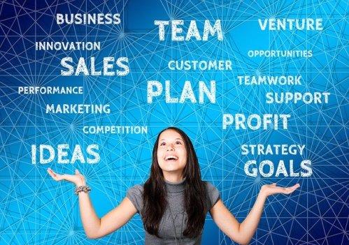 konsep dasar manajemen pemasaran