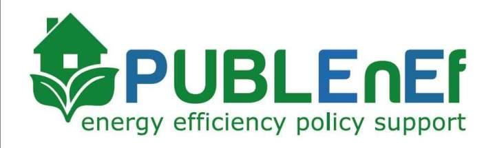Ανακοίνωση σχετικά με την ενεργειακή χρήση και εξοικονόμηση του Δήμου Κορινθίων