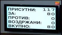 Πήρε τις 80 ψήφους ο Ζάεφ – Προχωράει η συνταγματική αναθεώρηση στα Σκόπια