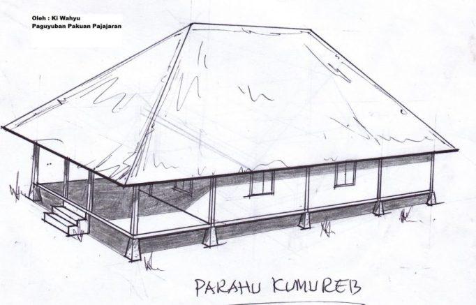 Rumah Adat Jawa Barat Beserta Penjelasan Lengkap Gambar