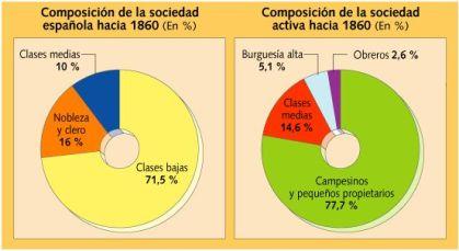 sociedadespaaxix.jpg