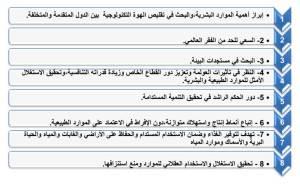شكل 4أهداف التنمية المستدامة المصدر: من إعداد الباحث بالاعتماد على بوزيد، 2013