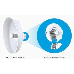 UBIQUITI Access point PBE-M5-300-ISO, outdoor, 5GHz, 2x22dBi, AirMAX ISO | Δικτυακά | elabstore.gr