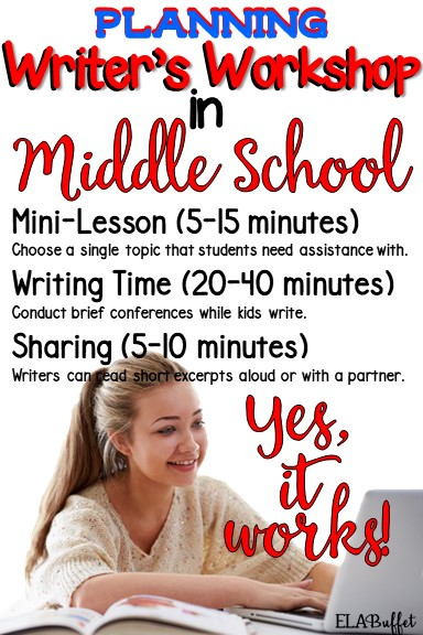 Do you want your middle schoolers to LOVE writing and do you want to watch their skills SOAR? Use the writer's workshop model! Kids thrive when using the writing process! #writersworkshop #writingworkshop